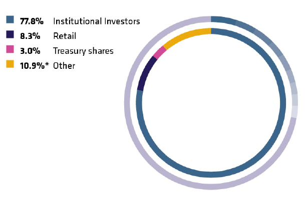 Ownership%20structure%20by%20type%20and%20major%20shareholders-sx.png